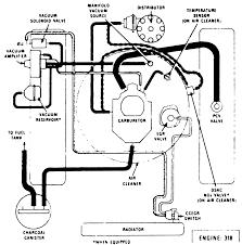 nissan altima fuel filter repair guides vacuum diagrams vacuum diagrams autozone com