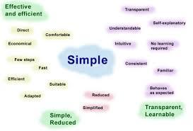social innovations like voluntary simplicity are vital for