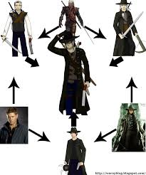 Monster Hunter Halloween Costumes Geralt Dean And Van Helsing Fusion Ultimate Monster Hunter