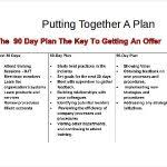 30 60 90 business plan template ppt 30 60 90 day plan template 20