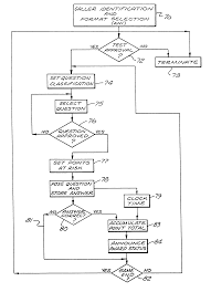 patent us6512415 telephonic interface game control system