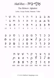 letters to print and trace hebrew language the hebrew alphabet alef bet