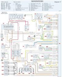 peugeot wiring diagrams carlplant