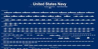 Us Navy Map Of Future America by Here U0027s The Entire U S Navy Fleet In One Chart