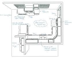 commercial kitchen design layout kitchen design kitchen refacing kitchen renovation commercial