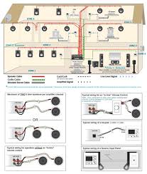 the basics of home theater sample wiring diagrams brilliant audio