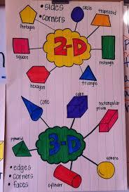best 25 3d shapes activities ideas on pinterest 3d shapes 3d