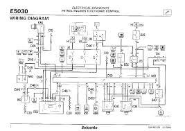 fiat doblo wiring diagrams fiat wiring diagrams instruction