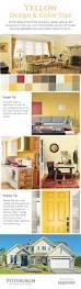 Bestyellow by Best Yellow Paint Colors For Kitchen Voluptuo Us