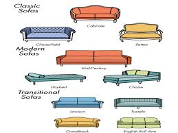chair types living room chair types of accents exceptional images ideas living room