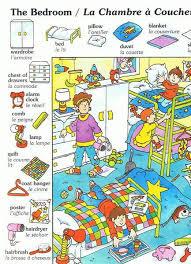 d馗rire sa chambre en anglais la chambre 1 σπιτι le chambre chambres et vocabulaire