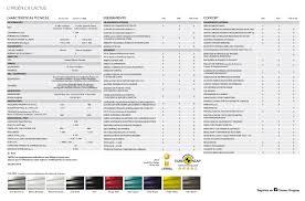 lexus lc 500 ficha tecnica crítica citroën c4 cactus y c elysée moparman automotores