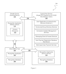 patent us8605141 augmented reality panorama supporting visually