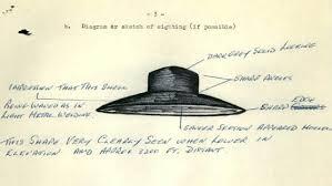 ufo u0026 paranormal research society of australia inside