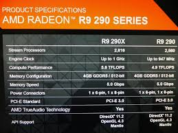 Price And Spec Confirmed For by Amd Radeon R9 290x And Radeon R9 290 Specifications Confirmed