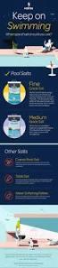 keep on swimming morton salt