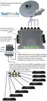 basic direct tv wiring diagram wiring diagram