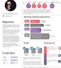 Hobbies And Interests For A Resume Buying College Papers Online Buy Essay Of Top Quality Writing