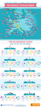 Infographic these are the cheapest cities in europe to travel to