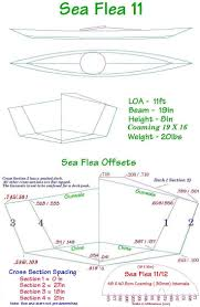 Overhead Door Model 556 Manual by 41 Best Kayak Images On Pinterest Kayaks Boat Building And Canoes