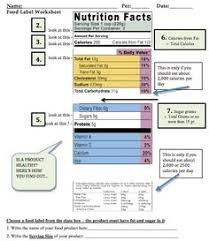 the six essential nutrients lesson plan and worksheet sports