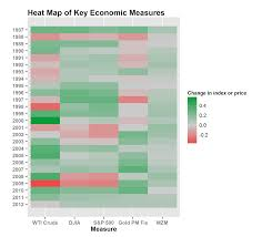 heat map in tableau r and tableau heat maps