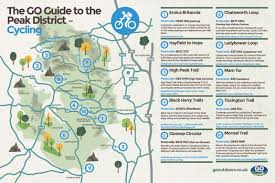 Map A Bike Route by 10 Spots For Cyclists In The Peak District Go Outdoors Blog