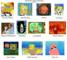 Meme Chart - adventure time spongebob character chart meme by broxome on deviantart