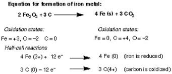 oxidations and reductions in organic chemistry how do we