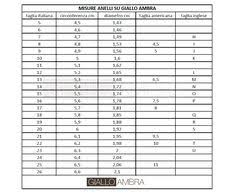 tabella conversione candele misure anelli anelli ambra gialloambra it anelli
