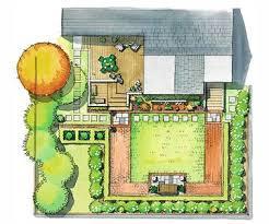 Backyard Blueprints Interesting Interior Design Ideas Thegardenhillhanoi Com