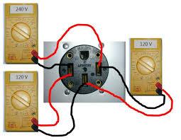 wiring diagram best sample 50 amp rv plug wiring diagram basic rv
