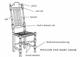 William And Mary Chair Diagram Of A William And Mary Side Chair Diagrams Of Antique
