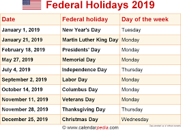 when is thanksgiving day 2019 qualads