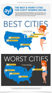 online dating the best and worst us cities for curvy women