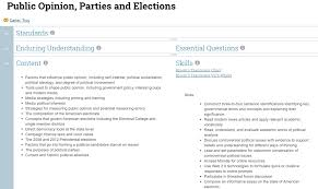 Resume Verbs For Teachers Teaching The Election Process Units And Ideas From Educators
