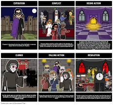 gothic literature author study edgar allan poe short stories
