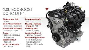 ford explorer 2 0 ecoboost review ford 2 0l ecoboost dohc i 4 technology content from wardsauto