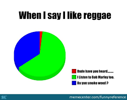 Reggae Meme - gotta love reggae by funnyreference meme center