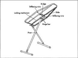 How Ironing Board Is Made Manufacture Making History Used - Ironing table designs