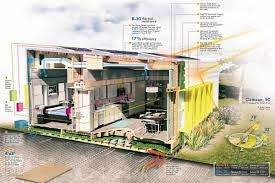 Home Decor Trends For Fall 2015 by 15 Solar Powered Homes Designed For The Solar Decathlon