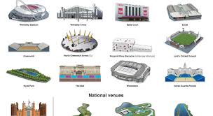 olympic venue list for london and across the uk olympics