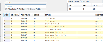 No Symbol Table Is Loaded Use The File Command Analyzing The Linker Map File With A Little Help From The Elf And