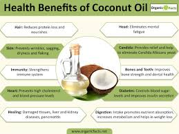 11 surprising benefits u0026 uses of coconut oil organic facts