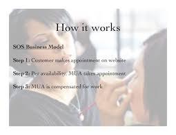 Website For Makeup Artist Sos Informational Deck For Makeup Artist