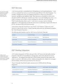 Oracle Resume Sample by Financials Oracle Resume Texas