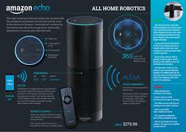 home prime how alexa catapults amazon into of smart home