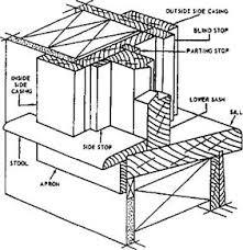 Window Blind Stop - building construction u0026 finishing