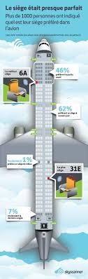 siege easyjet skyscanner révèle le siège préféré dans un avion