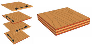 Wood Joints Worksheet by Revision Cards Manmade Boards
